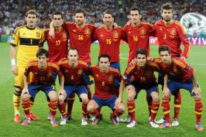 Spain Football Team Performance in Fifa World cup