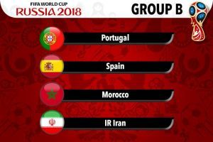 Group B Teams, Schedule, Prediction