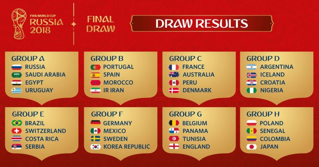 Fifa 2018 World cup Groups