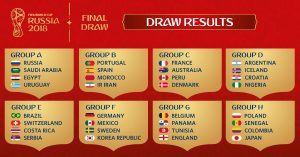 Fifa world cup 2018 All Groups with teams