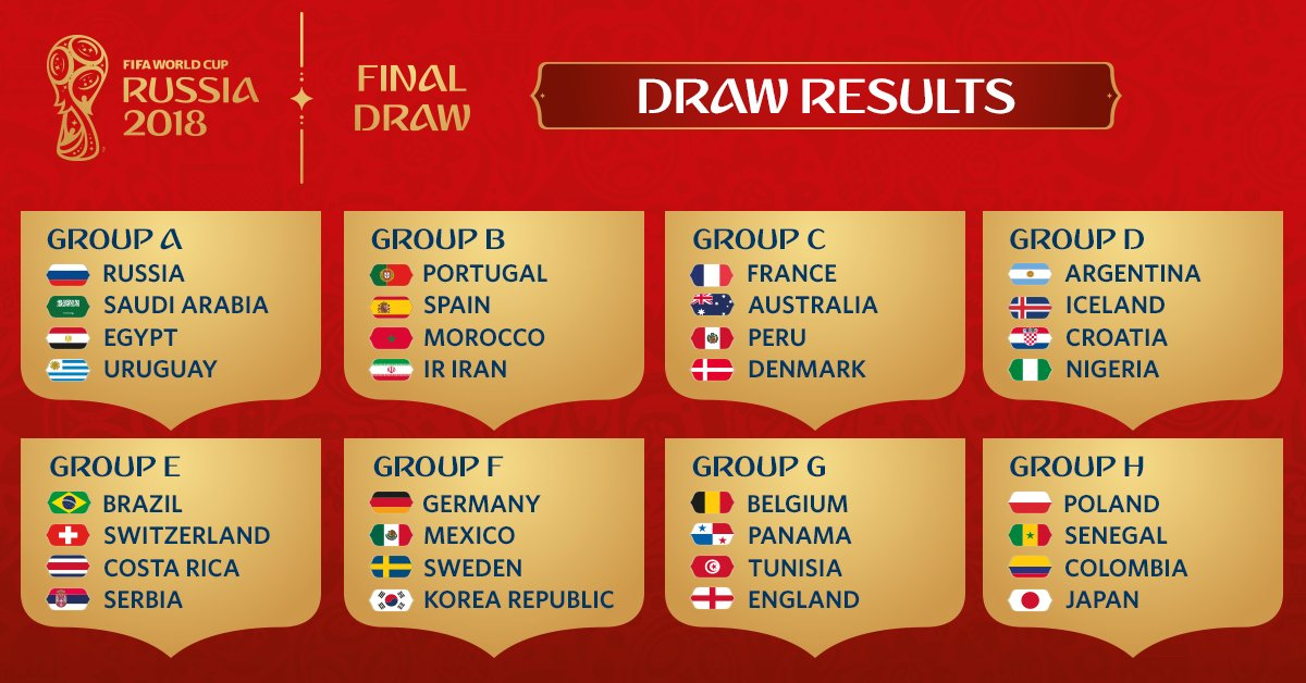 Fifa-world-cup-2018-All-Groups-with-team