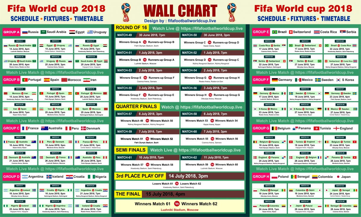 World cup fixtures times channels