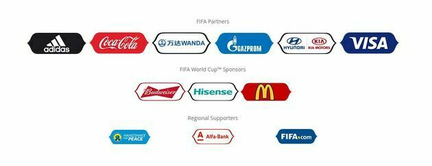 Fifa World cup 2018 Russia Sponsorship List