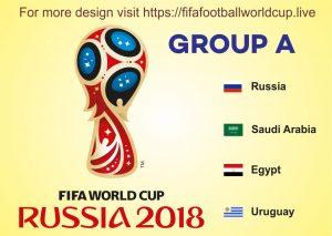 Fifa world cup Group A Teams