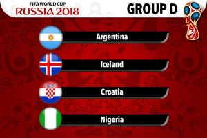Group D Teams Schedule & Prediction
