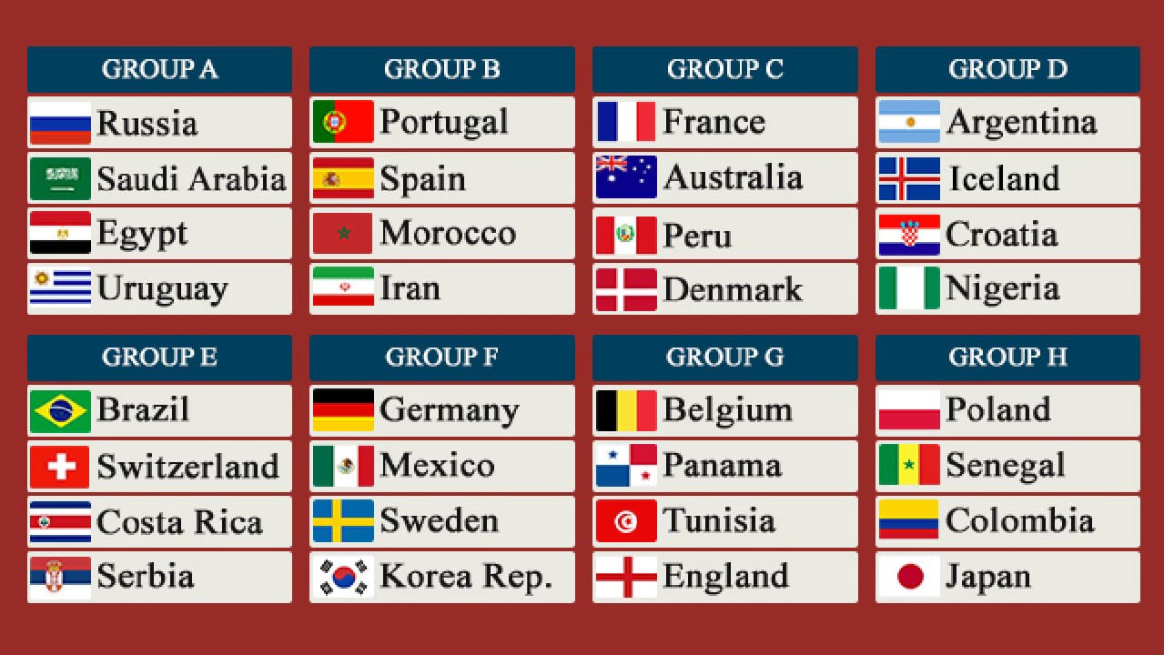 All 32 teams of fifa world cup