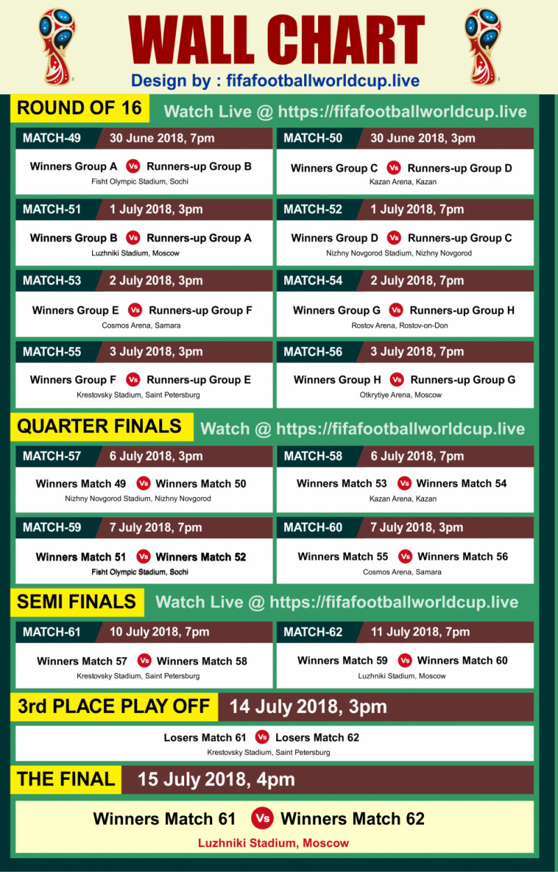 Fifa world cup Schedule Round of 16, Quarter Final, Semi Final and Final Match