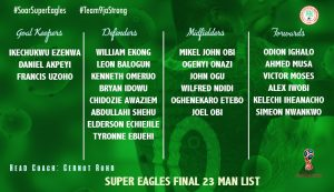 Nigeria announced 23 Member Squad for world cup Russia