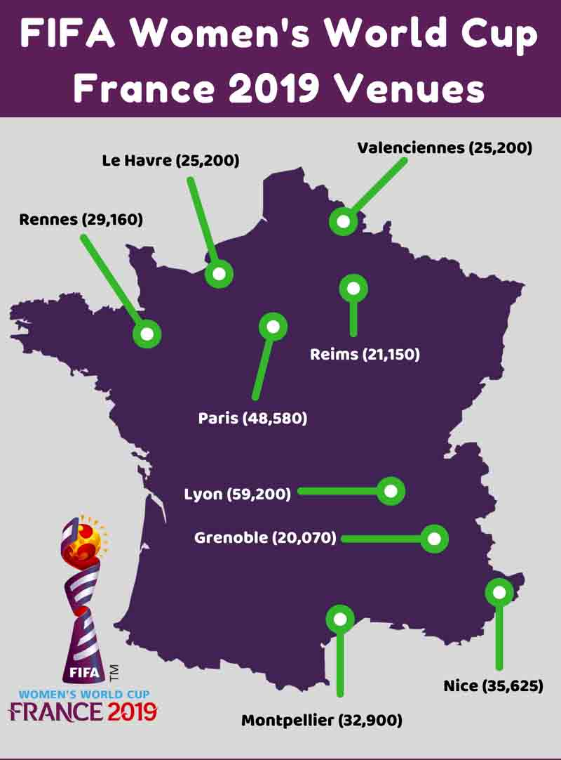 FIFA-Womens-World-Cup-2019-France-Venues