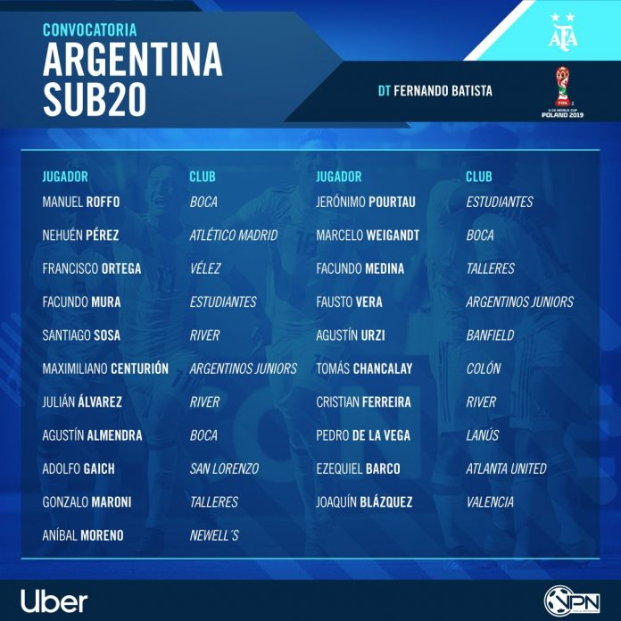 Argentina U20 squad for Poland world cup 2019